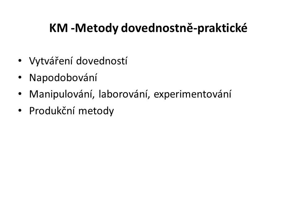 KM -Metody dovednostně-praktické Vytváření dovedností Napodobování Manipulování, laborování, experimentování Produkční metody