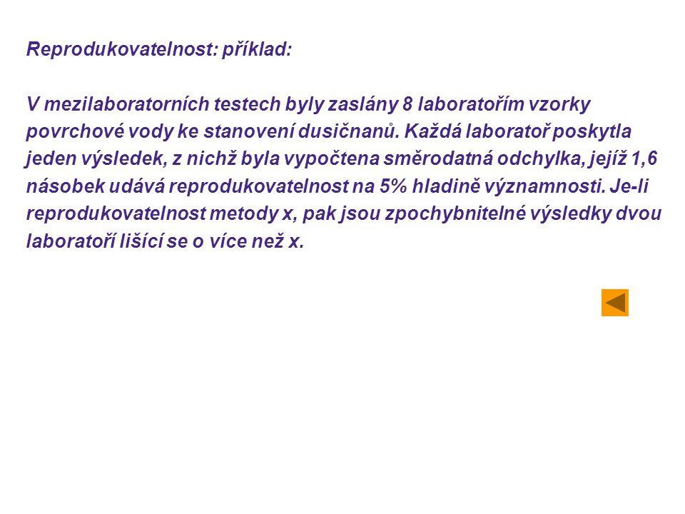 Reprodukovatelnost: příklad: V mezilaboratorních testech byly zaslány 8 laboratořím vzorky povrchové vody ke stanovení dusičnanů. Každá laboratoř posk