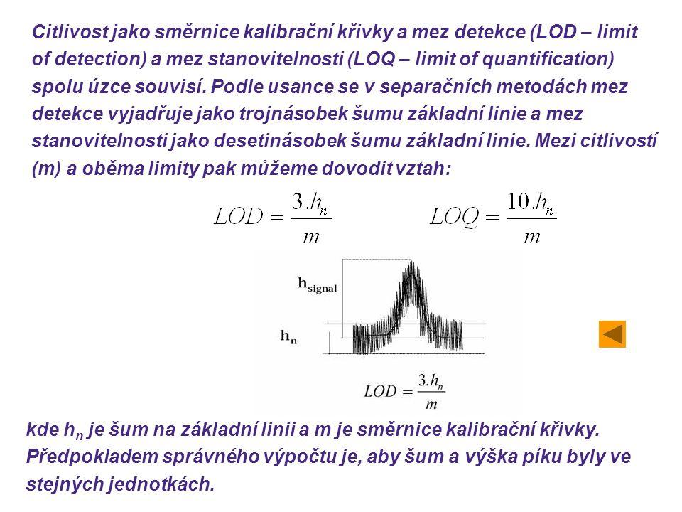 Citlivost jako směrnice kalibrační křivky a mez detekce (LOD – limit of detection) a mez stanovitelnosti (LOQ – limit of quantification) spolu úzce so