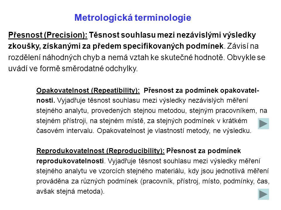 Metrologická terminologie Přesnost (Precision): Těsnost souhlasu mezi nezávislými výsledky zkoušky, získanými za předem specifikovaných podmínek. Závi