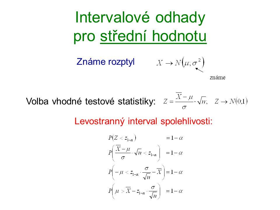 Intervalové odhady pro střední hodnotu Známe rozptyl známe Volba vhodné testové statistiky: Levostranný interval spolehlivosti: