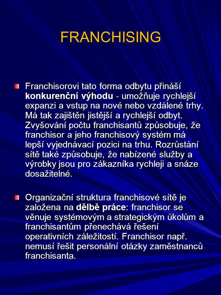 FRANCHISING Franchisorovi tato forma odbytu přináší konkurenční výhodu - umožňuje rychlejší expanzi a vstup na nové nebo vzdálené trhy. Má tak zajiště