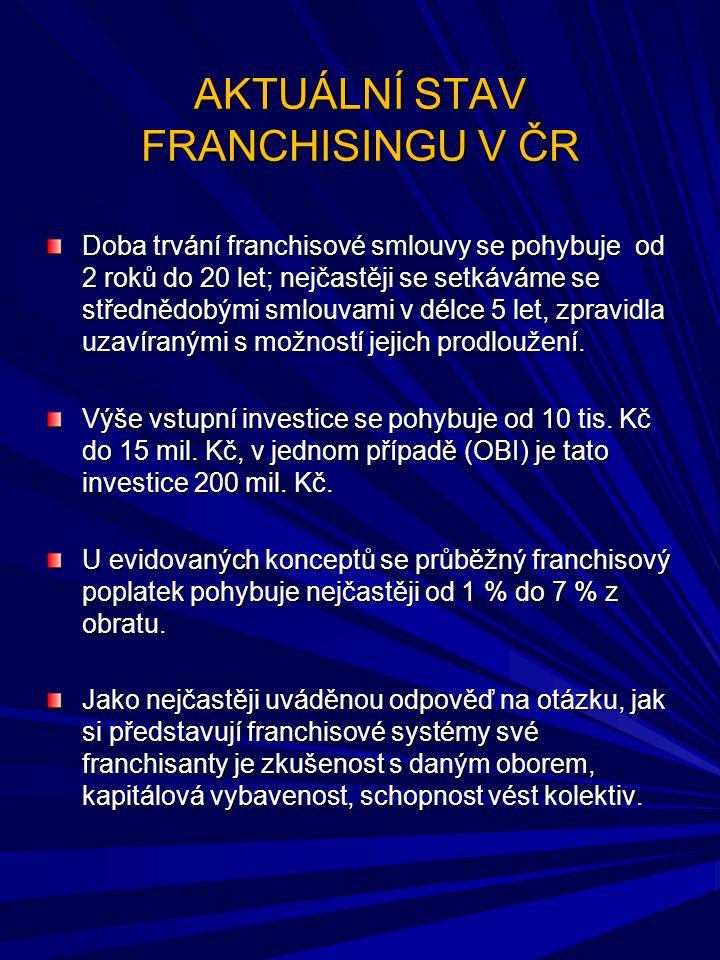AKTUÁLNÍ STAV FRANCHISINGU V ČR Doba trvání franchisové smlouvy se pohybuje od 2 roků do 20 let; nejčastěji se setkáváme se střednědobými smlouvami v
