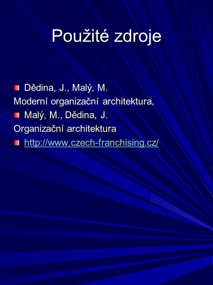 Použité zdroje Dědina, J., Malý, M. Moderní organizační architektura, Malý, M., Dědina, J. Organizační architektura http://www.czech-franchising.cz/