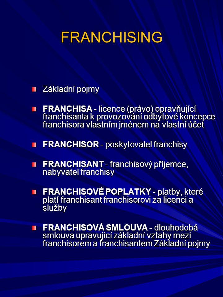 FRANCHISING Základní pojmy FRANCHISA - licence (právo) opravňující franchisanta k provozování odbytové koncepce franchisora vlastním jménem na vlastní