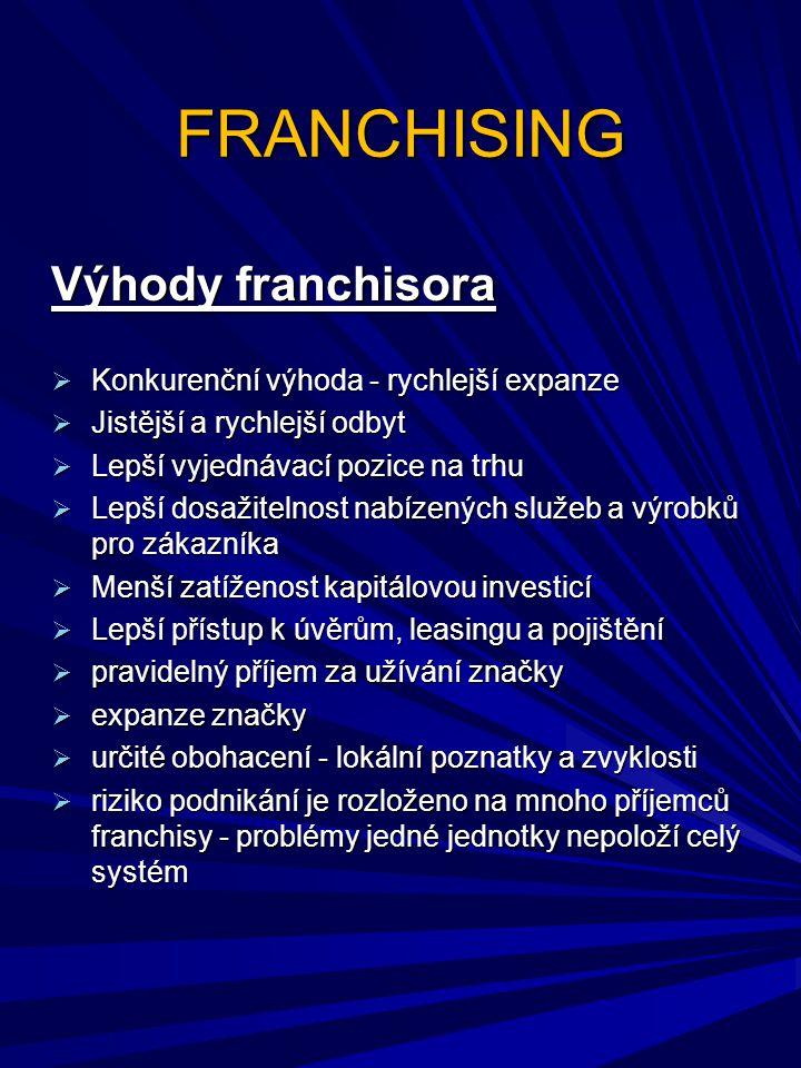 AKTUÁLNÍ STAV FRANCHISINGU V ČR Doba trvání franchisové smlouvy se pohybuje od 2 roků do 20 let; nejčastěji se setkáváme se střednědobými smlouvami v délce 5 let, zpravidla uzavíranými s možností jejich prodloužení.