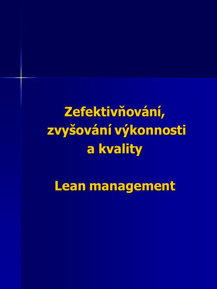 Zefektivňování, zvyšování výkonnosti zvyšování výkonnosti a kvality Lean management