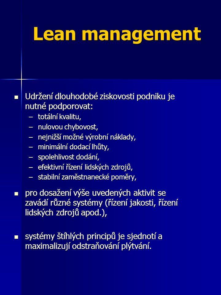 Lean management Udržení dlouhodobé ziskovosti podniku je nutné podporovat: Udržení dlouhodobé ziskovosti podniku je nutné podporovat: –totální kvalitu