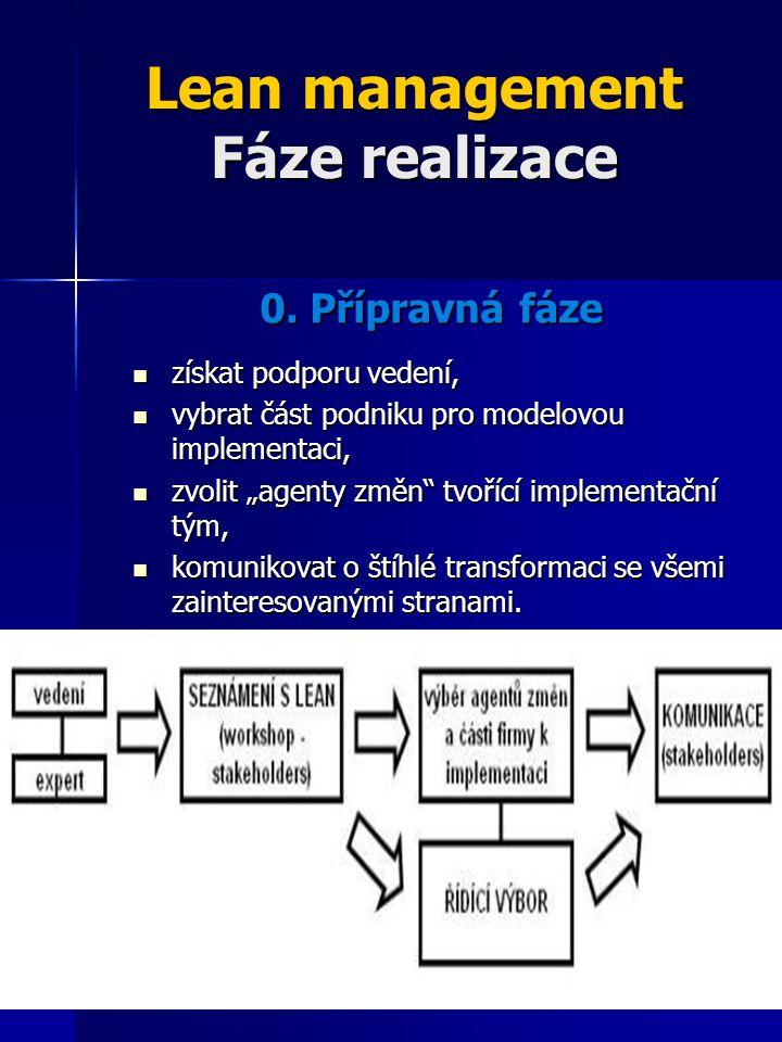 Lean management Fáze realizace 0. Přípravná fáze získat podporu vedení, získat podporu vedení, vybrat část podniku pro modelovou implementaci, vybrat