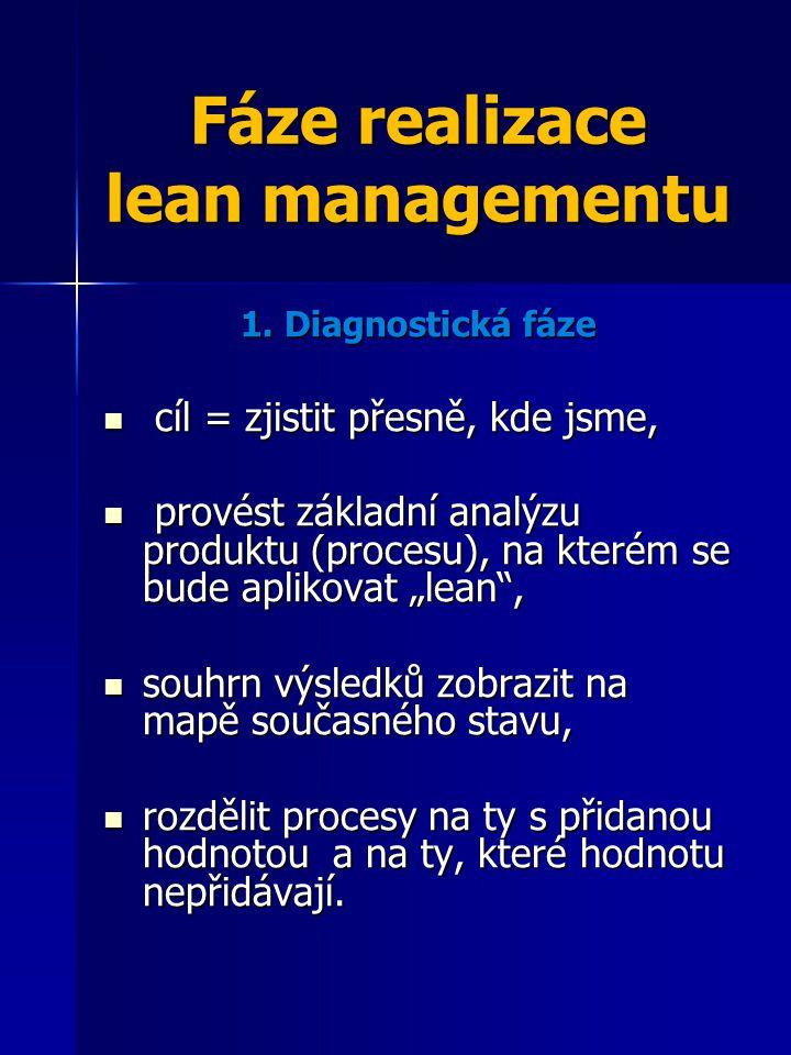 Fáze realizace lean managementu 1. Diagnostická fáze cíl = zjistit přesně, kde jsme, cíl = zjistit přesně, kde jsme, provést základní analýzu produktu