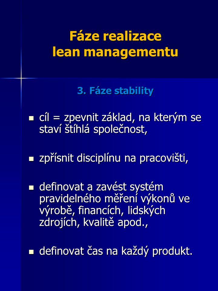 Fáze realizace lean managementu 3. Fáze stability cíl = zpevnit základ, na kterým se staví štíhlá společnost, cíl = zpevnit základ, na kterým se staví