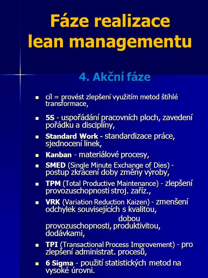 Fáze realizace lean managementu 4. Akční fáze cíl = provést zlepšení využitím metod štíhlé transformace, cíl = provést zlepšení využitím metod štíhlé