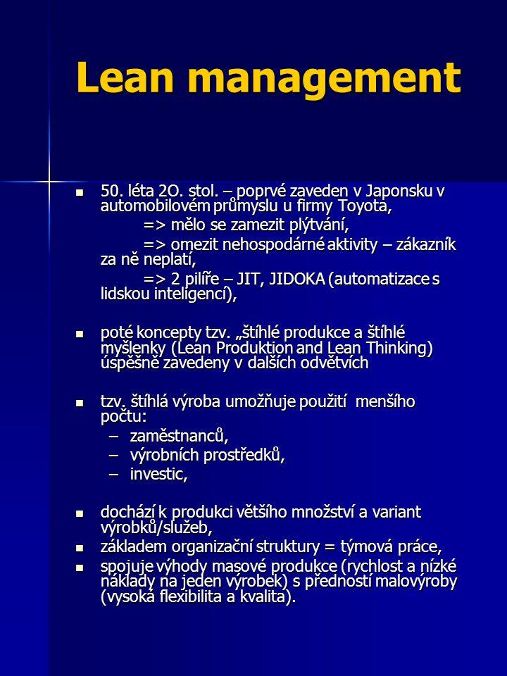 Lean management Udržení dlouhodobé ziskovosti podniku je nutné podporovat: Udržení dlouhodobé ziskovosti podniku je nutné podporovat: –totální kvalitu, –nulovou chybovost, –nejnižší možné výrobní náklady, –minimální dodací lhůty, –spolehlivost dodání, –efektivní řízení lidských zdrojů, –stabilní zaměstnanecké poměry, pro dosažení výše uvedených aktivit se zavádí různé systémy (řízení jakosti, řízení lidských zdrojů apod.), pro dosažení výše uvedených aktivit se zavádí různé systémy (řízení jakosti, řízení lidských zdrojů apod.), systémy štíhlých principů je sjednotí a maximalizují odstraňování plýtvání.
