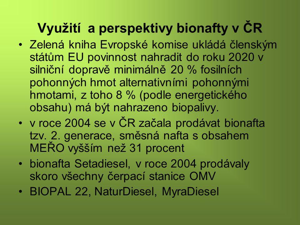 Výrobci a užití bionafty v ČR firma KL-OIL s.r.o., Lužany, bionafta 2.generace FABIO Produkt, Setuza, Jan Horák – Hhcorporation, AGROPODNIK, a.s.
