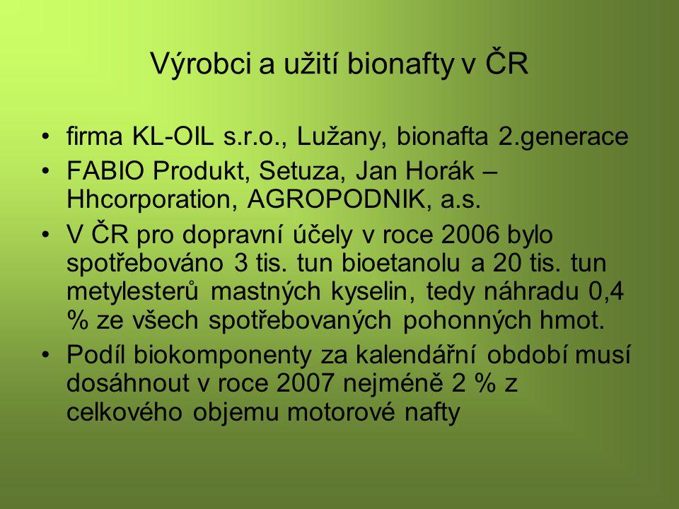 Výrobci a užití bionafty v ČR firma KL-OIL s.r.o., Lužany, bionafta 2.generace FABIO Produkt, Setuza, Jan Horák – Hhcorporation, AGROPODNIK, a.s. V ČR