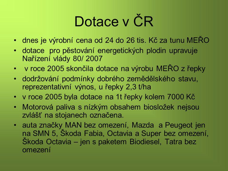 Dotace v ČR dnes je výrobní cena od 24 do 26 tis. Kč za tunu MEŘO dotace pro pěstování energetických plodin upravuje Nařízení vlády 80/ 2007 v roce 20