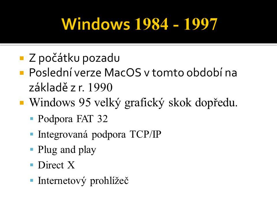  Z počátku pozadu  Poslední verze MacOS v tomto období na základě z r. 1990  Windows 95 velký grafický skok dopředu.  Podpora FAT 32  Integrovaná