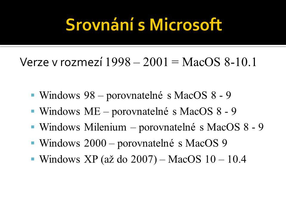 Verze v rozmezí 1998 – 2001 = MacOS 8-10.1  Windows 98 – porovnatelné s MacOS 8 - 9  Windows ME – porovnatelné s MacOS 8 - 9  Windows Milenium – po