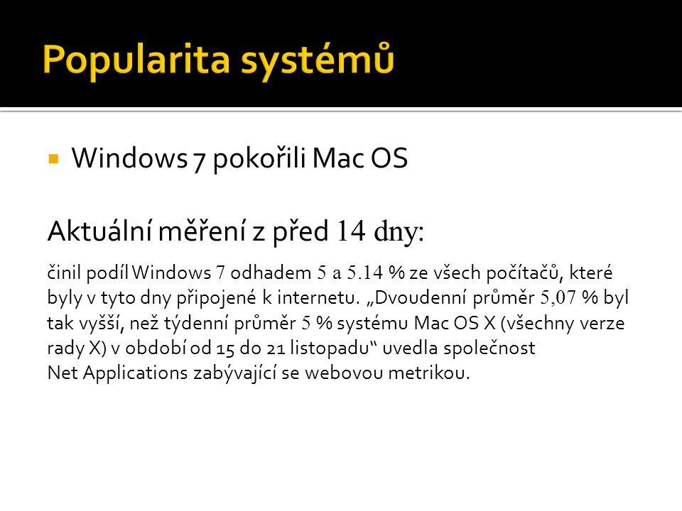  Windows 7 pokořili Mac OS Aktuální měření z před 14 dny: činil podíl Windows 7 odhadem 5 a 5.14 % ze všech počítačů, které byly v tyto dny připojené