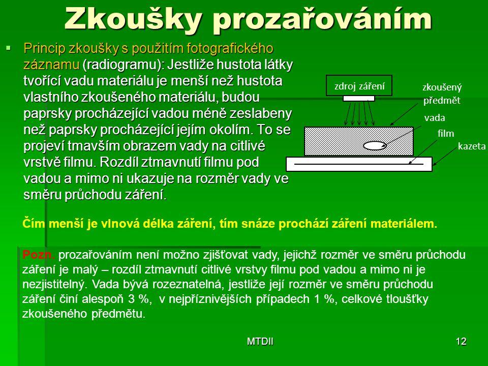 Zkoušky prozařováním  Princip zkoušky s použitím fotografického záznamu (radiogramu): Jestliže hustota látky tvořící vadu materiálu je menší než hust