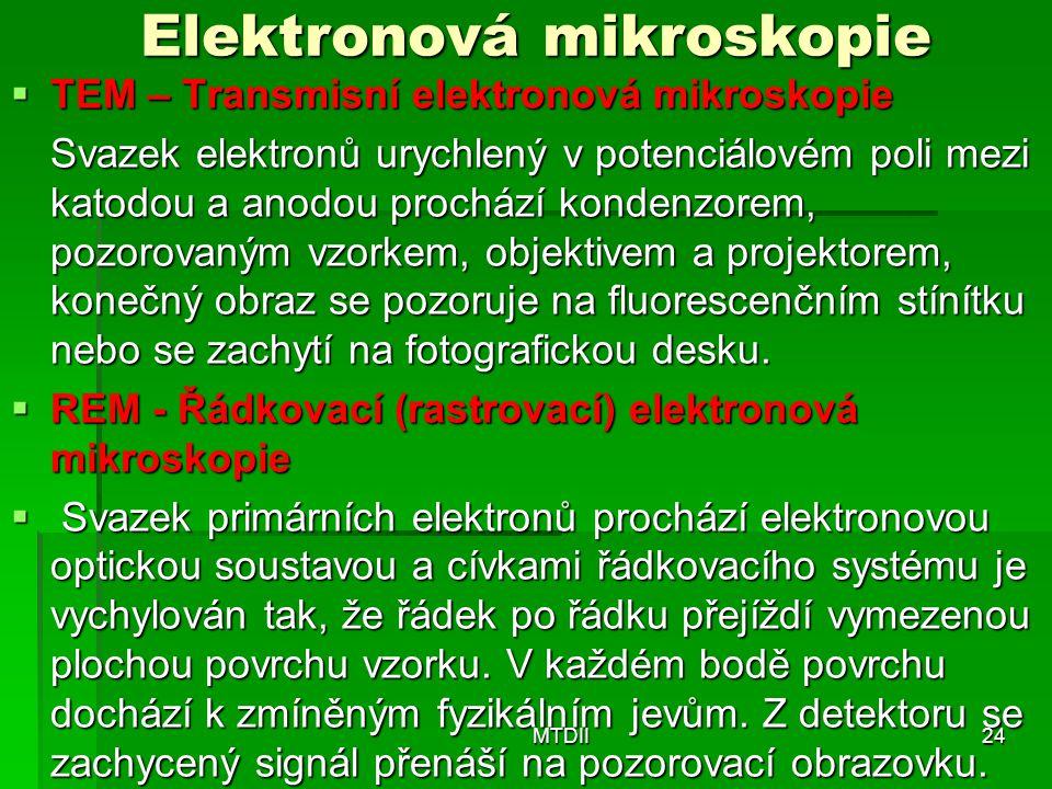 Elektronová mikroskopie  TEM – Transmisní elektronová mikroskopie Svazek elektronů urychlený v potenciálovém poli mezi katodou a anodou prochází kond