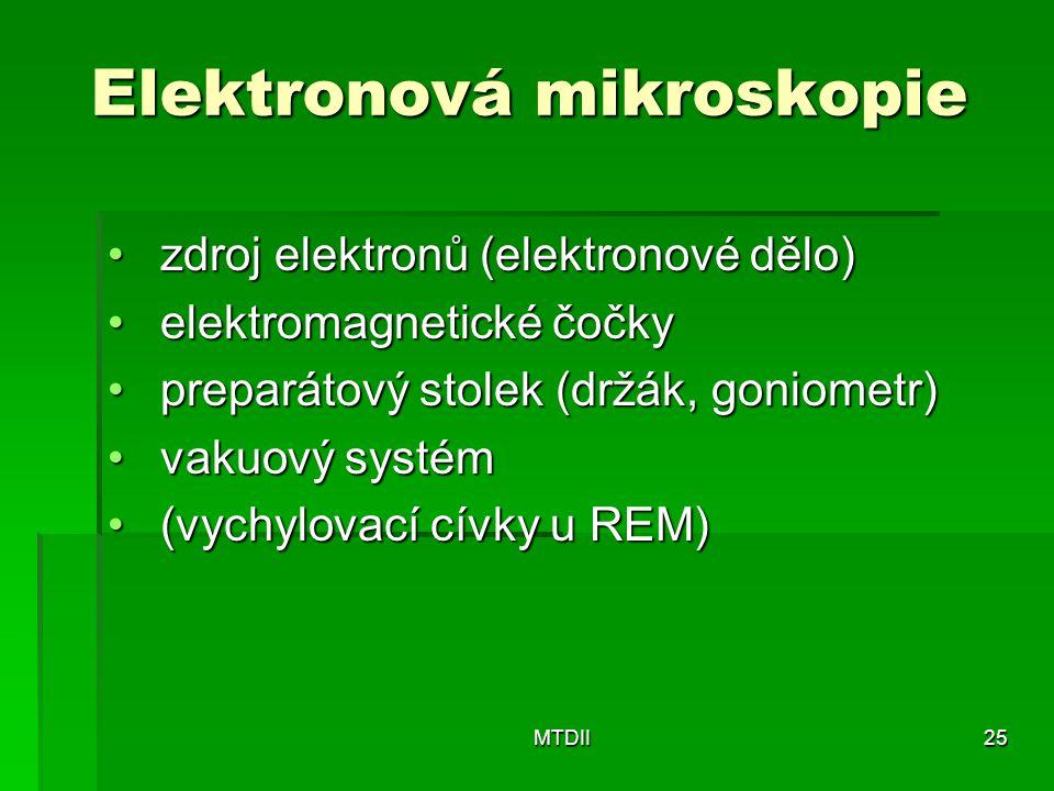 Elektronová mikroskopie zdroj elektronů (elektronové dělo) zdroj elektronů (elektronové dělo) elektromagnetické čočky elektromagnetické čočky preparát