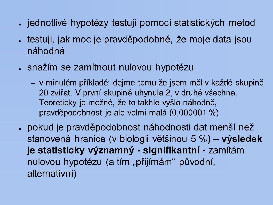 ● jednotlivé hypotézy testuji pomocí statistických metod ● testuji, jak moc je pravděpodobné, že moje data jsou náhodná ● snažím se zamítnout nulovou hypotézu  v minulém příkladě: dejme tomu že jsem měl v každé skupině 20 zvířat.