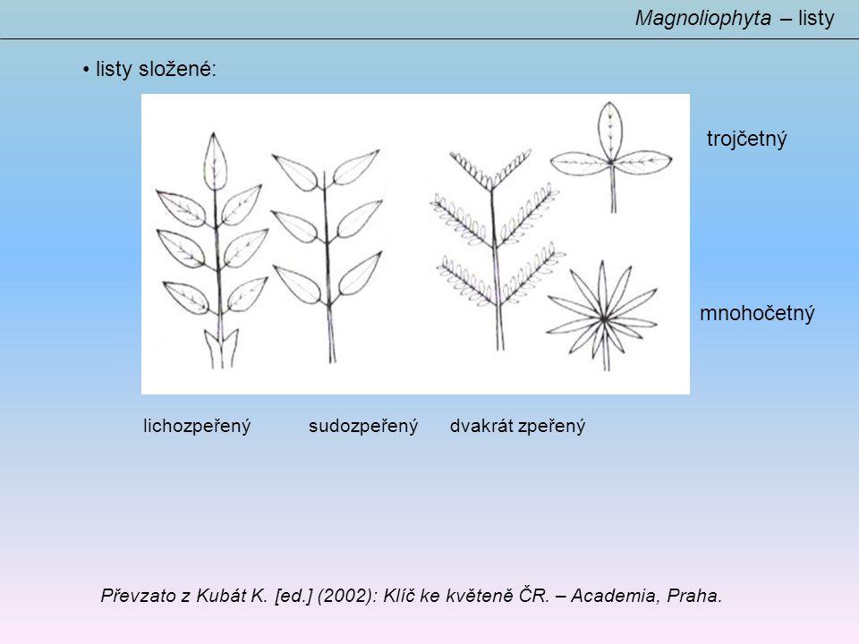 listy složené: Magnoliophyta – listy lichozpeřený sudozpeřený dvakrát zpeřený Převzato z Kubát K.