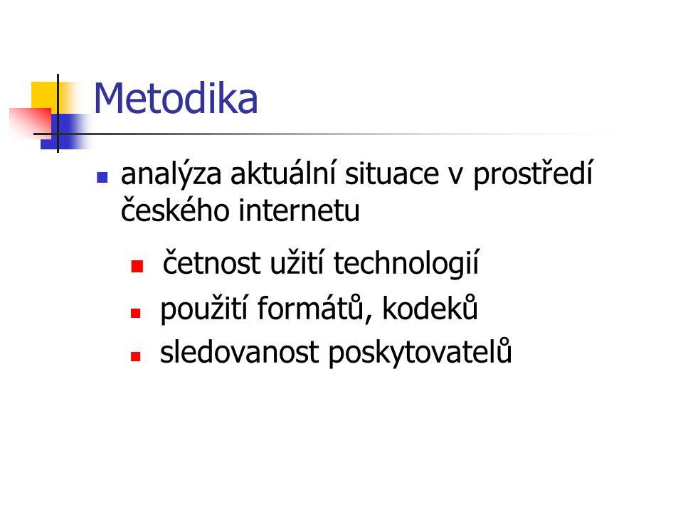 Metodika analýza aktuální situace v prostředí českého internetu četnost užití technologií použití formátů, kodeků sledovanost poskytovatelů