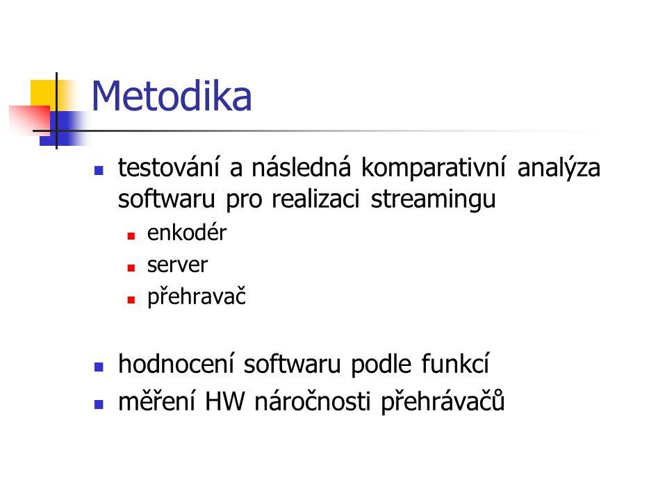 Metodika testování a následná komparativní analýza softwaru pro realizaci streamingu enkodér server přehravač hodnocení softwaru podle funkcí měření HW náročnosti přehrávačů