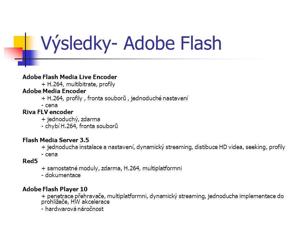 Výsledky- Adobe Flash Adobe Flash Media Live Encoder + H.264, multibitrate, profily Adobe Media Encoder + H.264, profily, fronta souborů, jednoduché nastavení - cena Riva FLV encoder + jednoduchý, zdarma - chybí H.264, fronta souborů Flash Media Server 3.5 + jednoducha instalace a nastavení, dynamický streaming, distibuce HD videa, seeking, profily - cena Red5 + samostatné moduly, zdarma, H.264, multiplatformni - dokumentace Adobe Flash Player 10 + penetrace přehravače, multiplatformni, dynamický streaming, jednoducha implementace do prohližeče, HW akcelerace - hardwarová náročnost