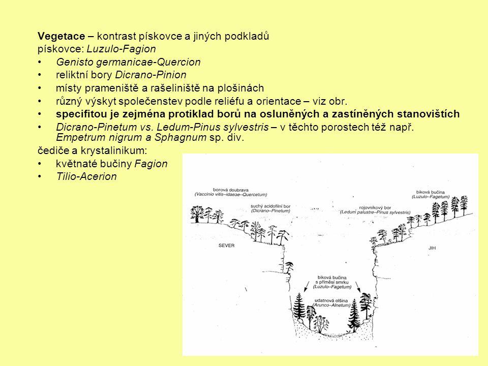 Vegetace – kontrast pískovce a jiných podkladů pískovce: Luzulo-Fagion Genisto germanicae-Quercion reliktní bory Dicrano-Pinion místy prameniště a raš