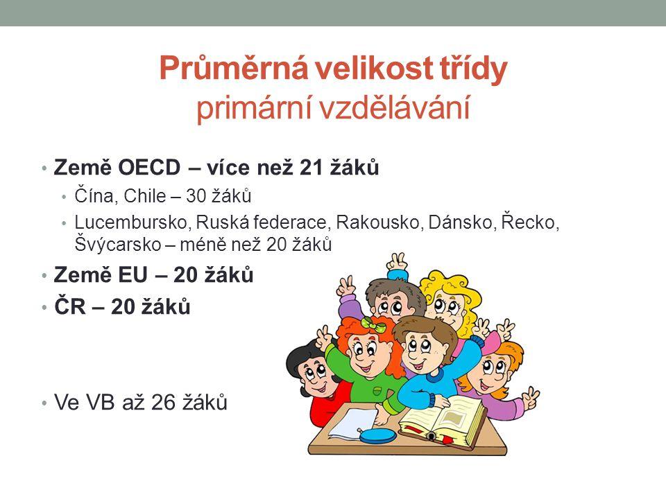 Průměrná velikost třídy primární vzdělávání Země OECD – více než 21 žáků Čína, Chile – 30 žáků Lucembursko, Ruská federace, Rakousko, Dánsko, Řecko, Š