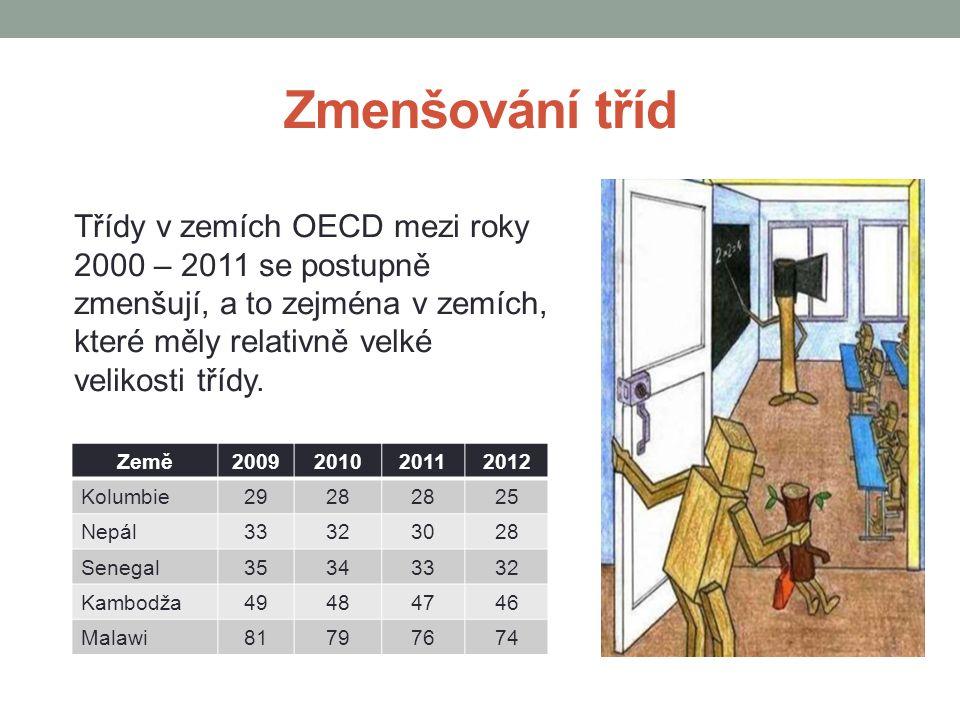 Zmenšování tříd Třídy v zemích OECD mezi roky 2000 – 2011 se postupně zmenšují, a to zejména v zemích, které měly relativně velké velikosti třídy. Zem