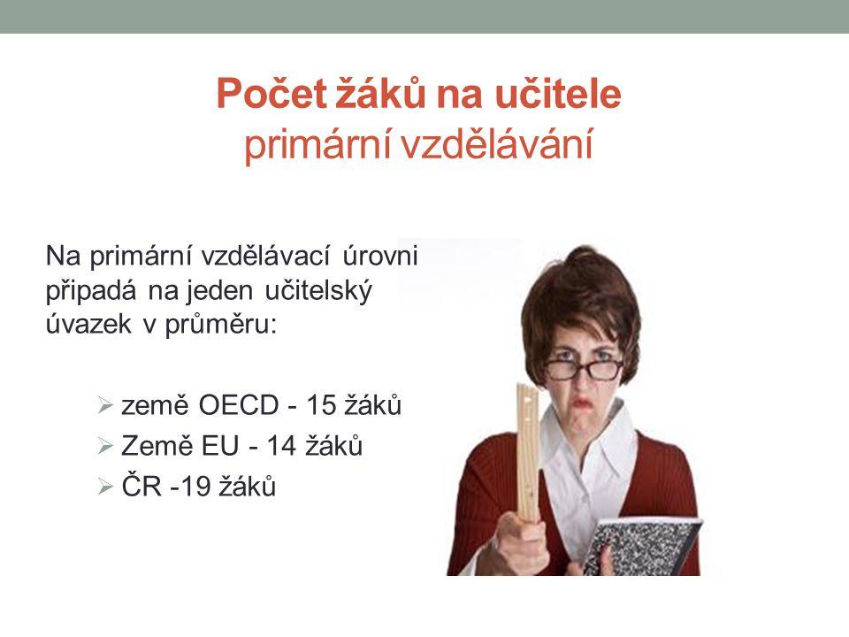 Počet žáků na učitele primární vzdělávání Na primární vzdělávací úrovni připadá na jeden učitelský úvazek v průměru:  země OECD - 15 žáků  Země EU -