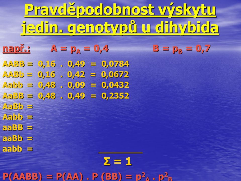 Pravděpodobnost výskytu jedin. genotypů u dihybida AABB= 0,16. 0,49 = 0,0784 AABb = 0,16. 0,42 = 0,0672 Aabb = 0,48. 0,09 = 0,0432 AaBB = 0,48. 0,49 =