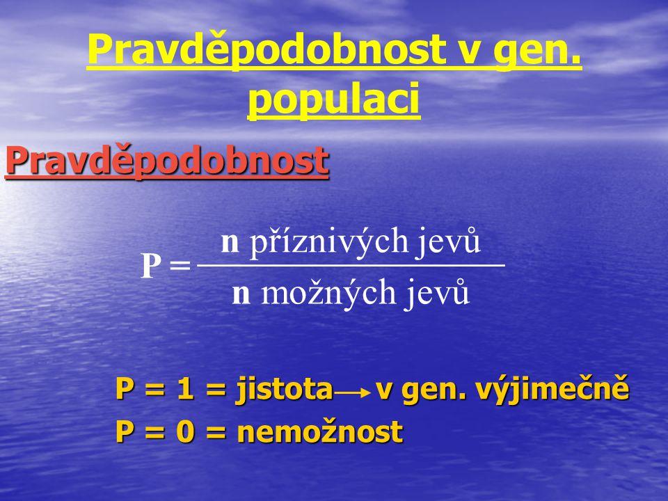 Pravděpodobnost v gen. populaci P = 1 = jistota v gen. výjimečně P = 0 = nemožnost Pravděpodobnost P = n příznivých jevů n možných jevů