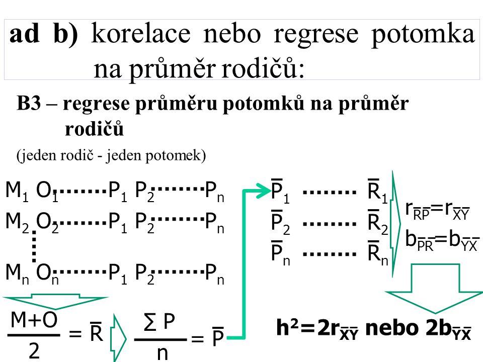 ad b) korelace nebo regrese potomka na průměr rodičů: B3 – regrese průměru potomků na průměr rodičů (jeden rodič - jeden potomek) M 1 O 1 P 1 P 2 P n M 2 O 2 P 1 P 2 P n M n O n P 1 P 2 P n = R M+O 2 = P ∑ P n P1R1P2R2PnRnP1R1P2R2PnRn r RP =r XY b PR =b YX h 2 =2r XY nebo 2b YX