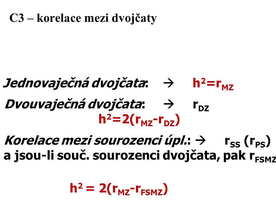 C3 – korelace mezi dvojčaty Opět – páry polosourozenců = korelační páry Jednovaječná dvojčata:  h 2 =r MZ h 2 = 2(r MZ -r FSMZ ) Dvouvaječná dvojčata