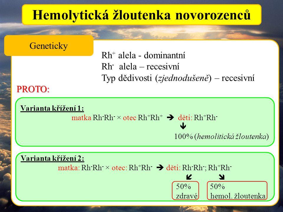 Hemolytická žloutenka novorozenců Rh + alela - dominantní Rh - alela – recesivní Typ dědivosti (zjednodušeně) – recesivníPROTO: Geneticky Varianta křížení 1: matka Rh - Rh - × otec Rh + Rh +  děti: Rh + Rh -  100% (hemolitická žloutenka) Varianta křížení 2: matka: Rh - Rh - × otec: Rh + Rh -  děti: Rh - Rh - ; Rh + Rh -   50% 50% zdravé hemol.