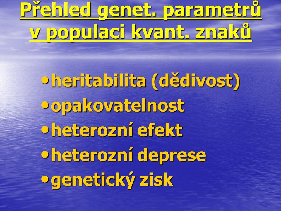 Přehled genet. parametrů v populaci kvant. znaků heritabilita (dědivost) heritabilita (dědivost) opakovatelnost opakovatelnost heterozní efekt heteroz