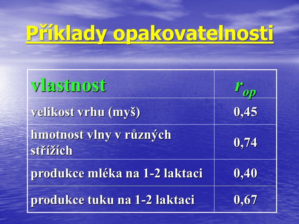 Příklady opakovatelnosti vlastnost r op velikost vrhu (myš) 0,45 hmotnost vlny v různých střížích 0,74 produkce mléka na 1-2 laktaci 0,40 produkce tuk