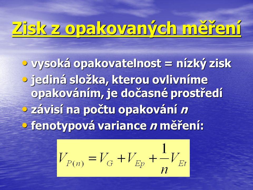 Základní genetické parametry b) opakovatelnost opakovatelnost v čase: vyjadřuje opakování vlastností několikrát za život jedince.