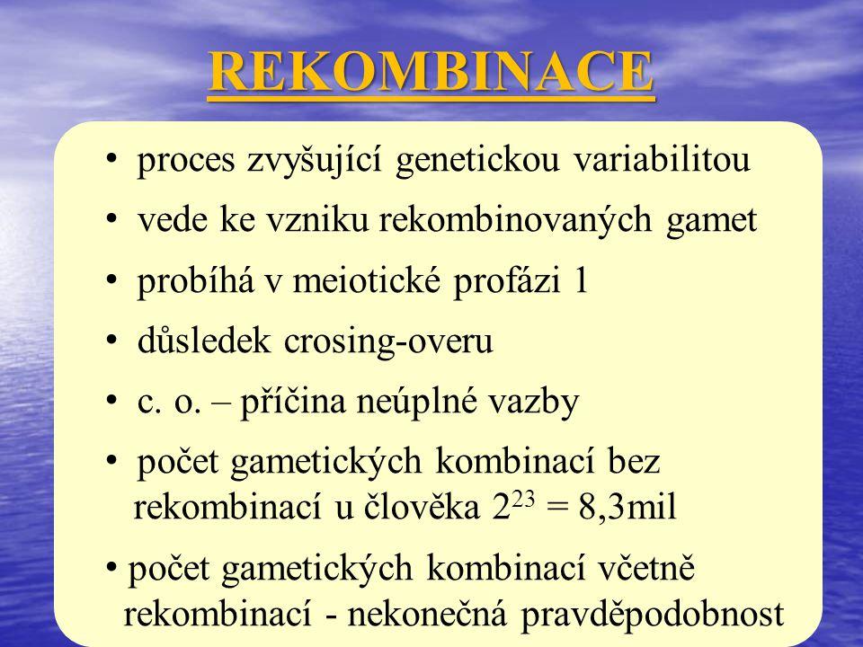 REKOMBINACE proces zvyšující genetickou variabilitou vede ke vzniku rekombinovaných gamet probíhá v meiotické profázi 1 důsledek crosing-overu c. o. –