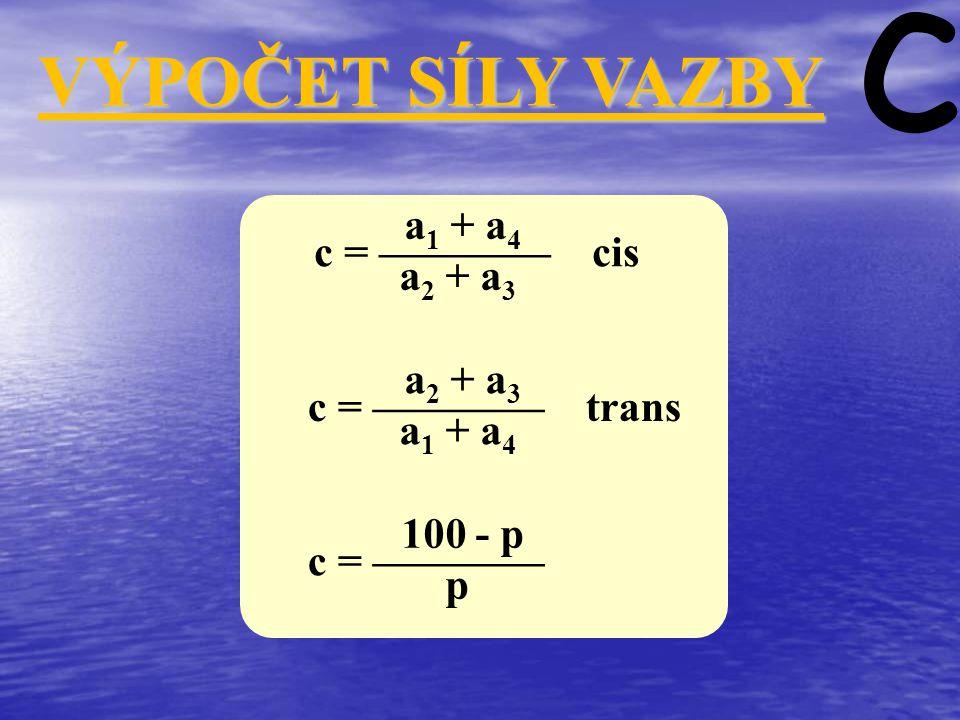 VÝPOČET SÍLY VAZBY c c = ———— cis c = ———— trans a 1 + a 4 a 2 + a 3 a 1 + a 4 c = ———— 100 - p p
