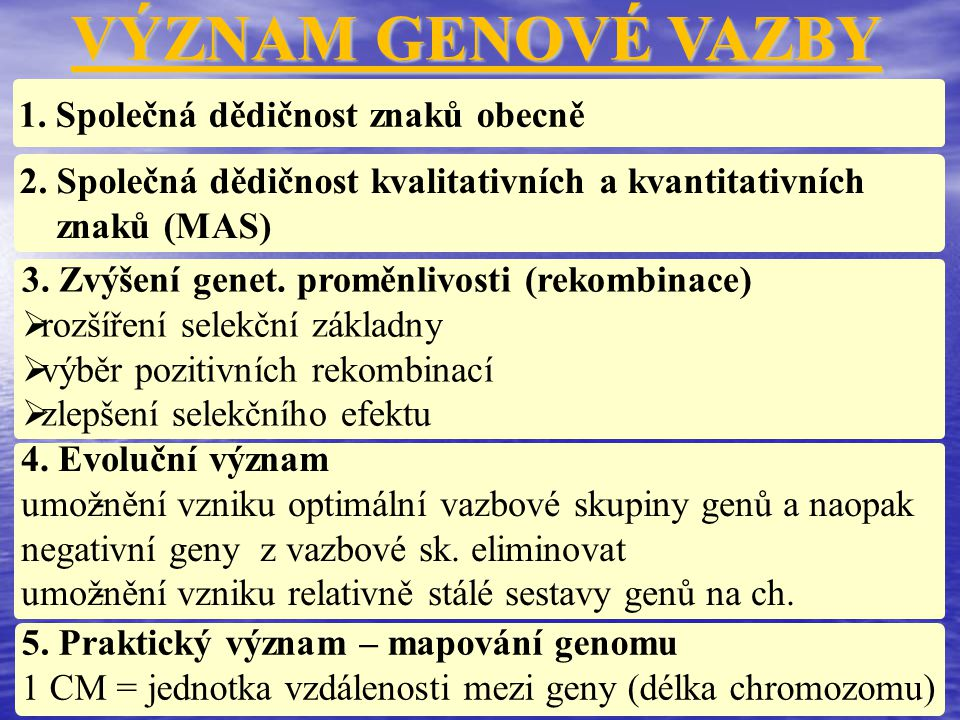 VYUŽITÍ STANOVENÍ SÍLY VAZBY PRO MAPOVÁNÍ GENOMU pro stanovení vzdálenosti mezi geny pro mapování chromozomů pro stanovení umístění (pořadí) genů na chormozomech – genetické mapy - p = % crosing overů - p = vzdálenost mezi geny - p = cM - cM = jednotka vzdálenosti mezi geny