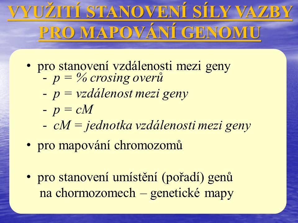 VYUŽITÍ STANOVENÍ SÍLY VAZBY PRO MAPOVÁNÍ GENOMU pro stanovení vzdálenosti mezi geny pro mapování chromozomů pro stanovení umístění (pořadí) genů na c