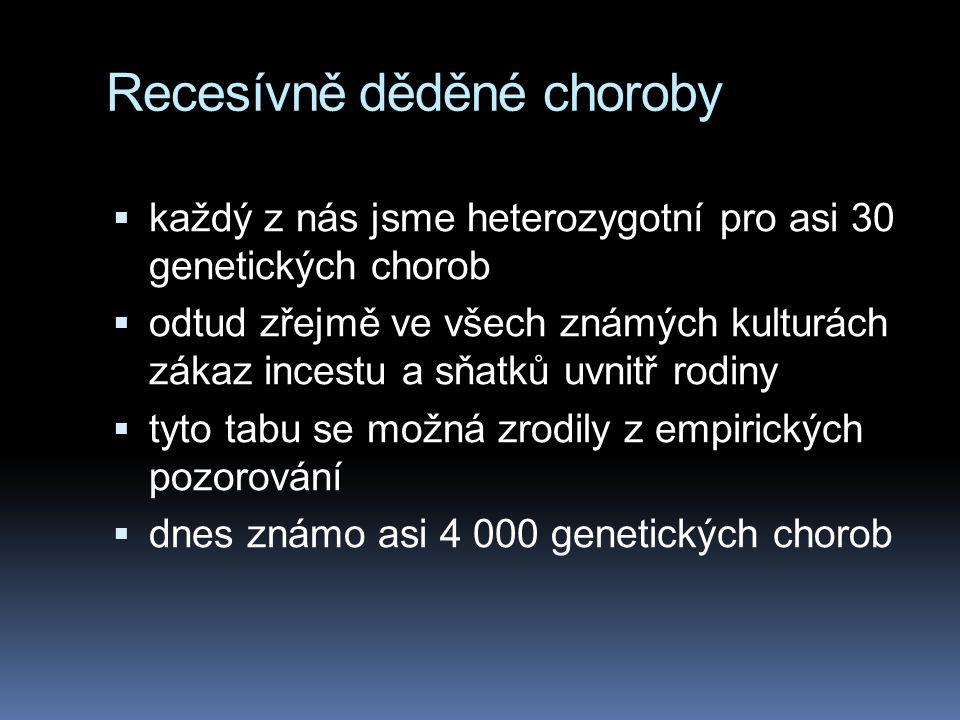Recesívně děděné choroby  mnohem častější než dominantně děděné choroby  heterozygoti jsou zdrávi, jsou zváni přenašeči  postižený člověk se většin