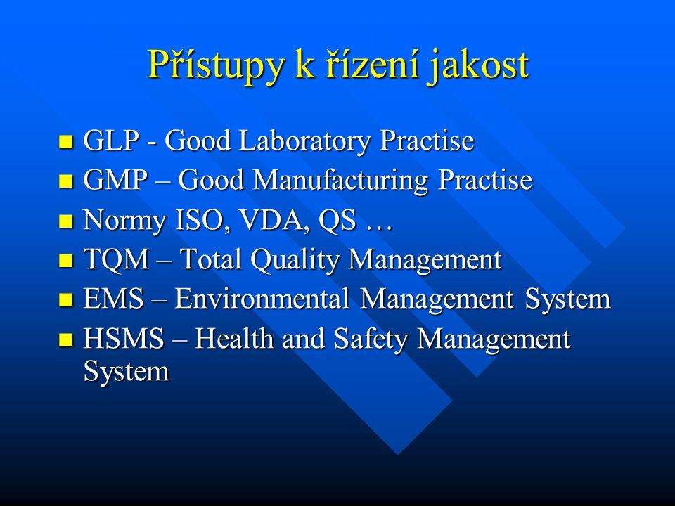 Přístupy k řízení jakost GLP - Good Laboratory Practise GLP - Good Laboratory Practise GMP – Good Manufacturing Practise GMP – Good Manufacturing Prac