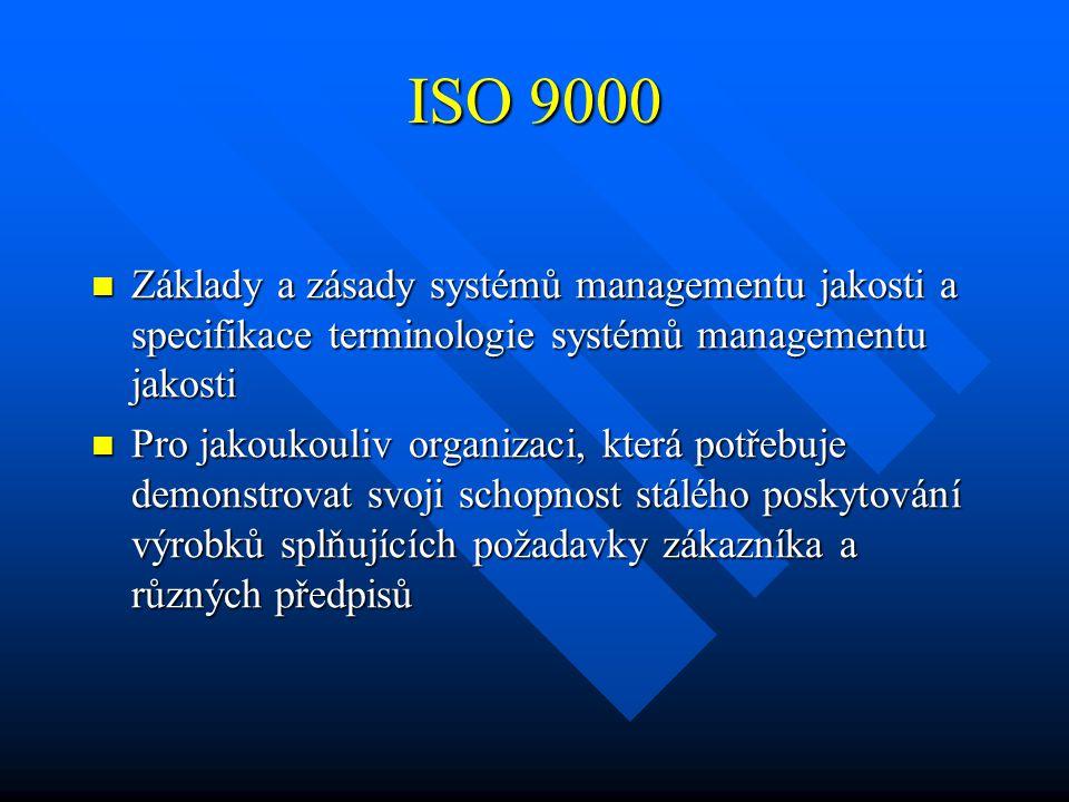 ISO 9000 Základy a zásady systémů managementu jakosti a specifikace terminologie systémů managementu jakosti Základy a zásady systémů managementu jako